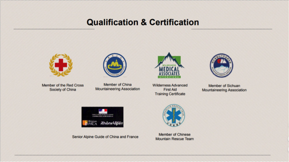 Qualifications and Certification